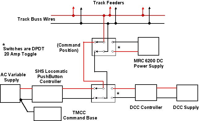 All Mode Wireing Diagram – Lionel Zw Wiring-diagram