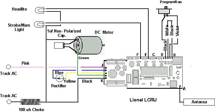 can i use an lcru2 to run a dc motor