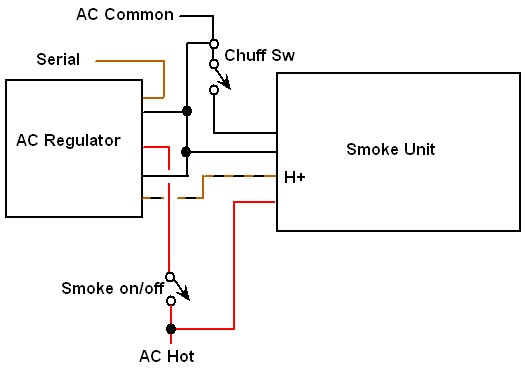 seuthe smoke unit instructions